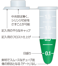 FG_liquid_handling